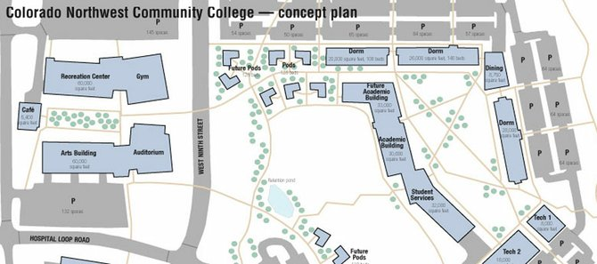 Colorado Northwestern  Community College concept plan