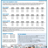 Pilot & Today Advertising Rate Card