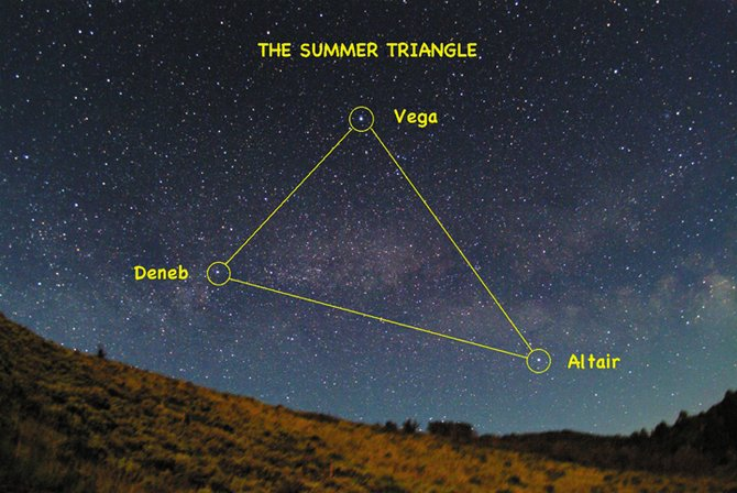 Look in the eastern sky for the three bright stars of the Summer Triangle, Vega, Deneb and Altair, during the late evening in mid-June.