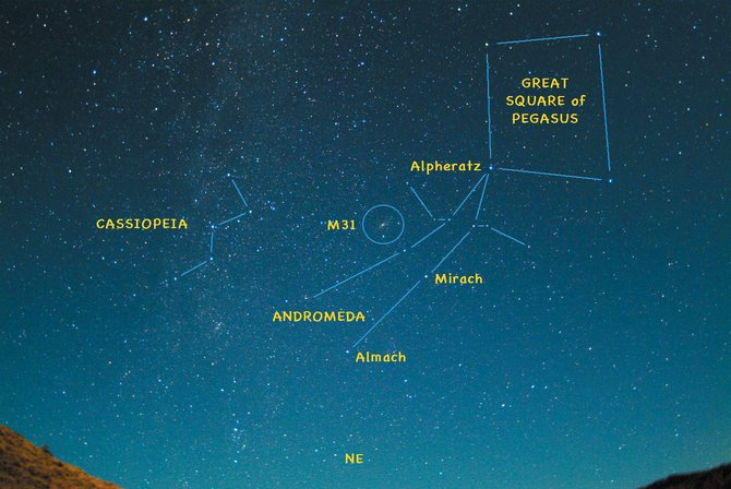 This is the view you would have if you face the Northeast sky at about 9 p.m. in early October.  The fuzzy smudge called M31 actually is the Andromeda Galaxy, the most distant object visible to the unaided human eye.