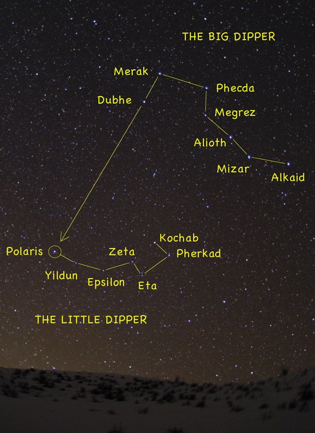 Catch the two dippers in the northern sky during late March and early April.