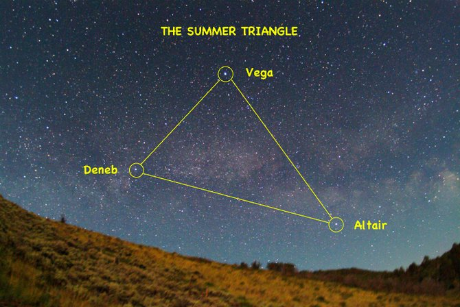The trio of bright stars that forms the Summer Triangle dominates the eastern sky on warm June evenings.