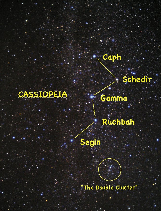 The familiar W-shaped pattern of Cassiopeia the Queen twinkles in the northeastern sky this month as fall approaches.