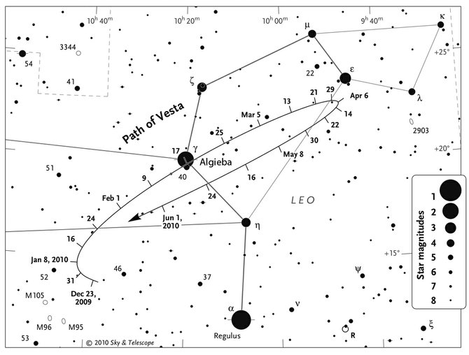 The asteroid Vesta is moving through the stars of the constellation Leo the Lion. On the night of closest approach to Earth, Feb. 16 to 17, Vesta will be positioned very close to the star labeled Algieba in the chart above. Use binoculars or a small telescope to distinguish the asteroid from the background stars.