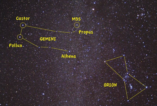 Not far from the familiar outline of Orion the Hunter are the Gemini twins, marked by the bright stars Castor and Pollux. Look for them high overhead during the early evening hours in late February and early March.