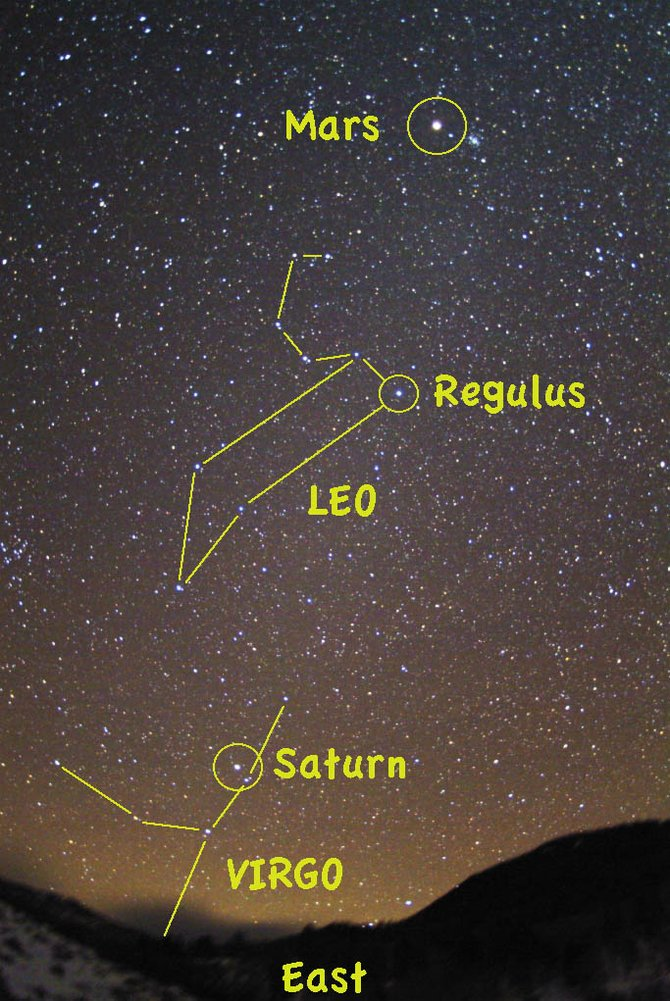 Watch for the planet Saturn to rise in the eastern sky around 8 p.m. Saturn is closest to the Earth this month and shines brightly below the even brighter planet Mars.