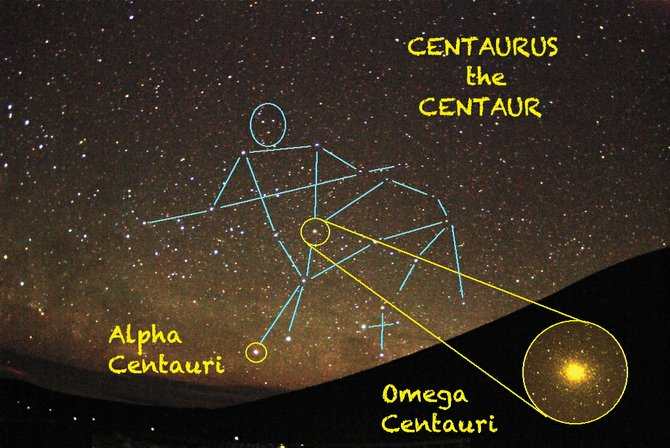 Centaurus is a magnificent constellation of spring, seen here in its entirety from the Big Island of Hawaii. From Colorado, we only can see the top half of the Centaur. Alpha Centauri is the closest star system to our own, just 4.3 light years away, but it does not clear our horizon. Magnificent star cluster Omega Centauri (inset) contains millions of stars, is 16,000 light years from Earth and can be glimpsed from Colorado.