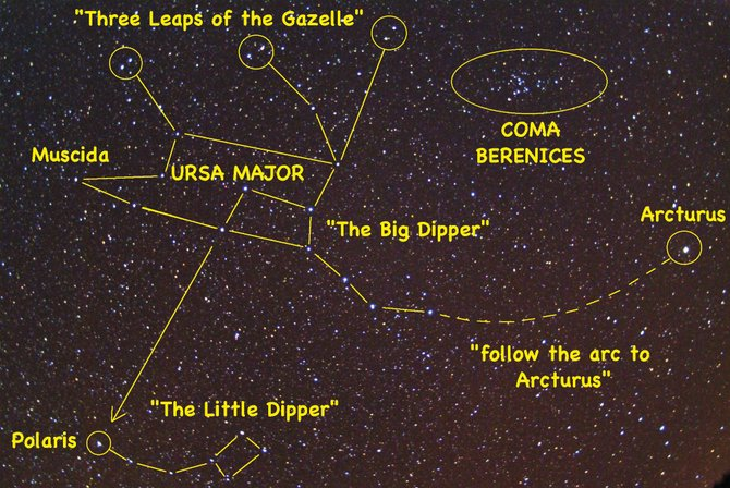 "If you can locate the Big Dipper, then you can find the ""Three Leaps of the Gazelle"" nearby. Look high in the western sky at about 9:30 p.m. in late May."