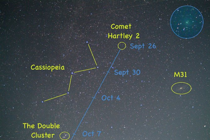 "Comet Hartley 2 is moving past the familiar ""W"" shaped constellation of Cassiopeia. Face the northeastern sky about 8:30 p.m. and use binoculars to sweep for the faint, green fuzzball.  The inset at top right shows how the comet might appear through binoculars.  Comet Hartley 2 might reach naked-eye brightness around Oct. 20, when it is closest to Earth."