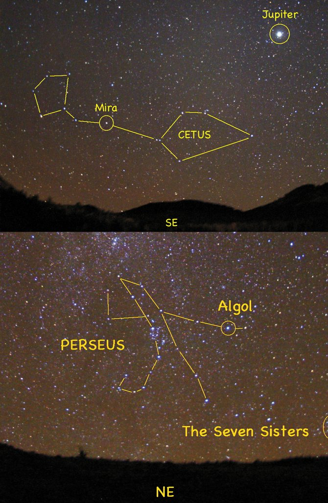 "Spot the ""Wonderful Star"" Mira not far from brilliant Jupiter in the southeastern sky at about 10 p.m. this month. Algol is visible at the same time of night, but look to the northeast for the famous ""Demon Star."""