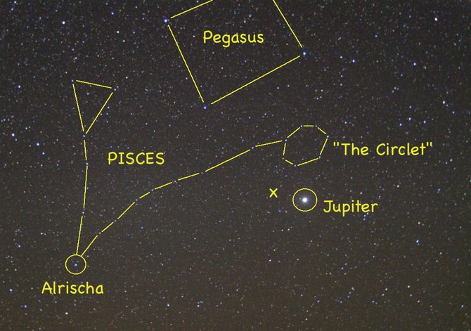 "Look for Pisces the Fish high in the southern sky during the early evenings in November. Jupiter provides a bright beacon to guide you to ""The Circlet"" asterism in Pisces.  The ""x"" in this image marks the location of the vernal equinox, the location of the sun the first day of spring in the Northern Hemisphere."