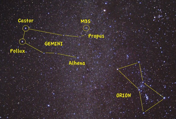 Castor and Pollux, the twin stars of Gemini fame, can be spotted close to winter's showpiece constellation, Orion the Hunter. Look high overhead at about 9 p.m. in late February.