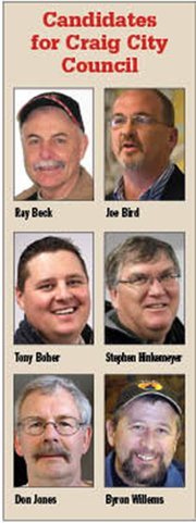 Craig City Council candidates in upcoming Craig City election