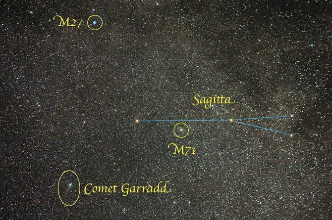 The tiny constellation of Sagitta the Arrow can fit completely within your binoculars' field of view.  Also look for star cluster M71 and the Dumbbell Nebula, M27, nearby.  As an added treat, Comet 2009P1 Garradd will be passing through Sagitta this week. By Friday night, the comet will have moved closer to and will pose right beside M71, looking like twin fuzz balls.