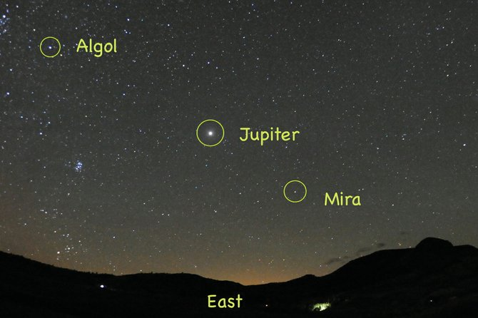 "The dazzling planet Jupiter can guide you to two amazing variable stars this month — Mira, the ""Wonderful Star,"" and Algol, the ""Demon Star."" Catch all three objects in the eastern sky around 10 p.m."