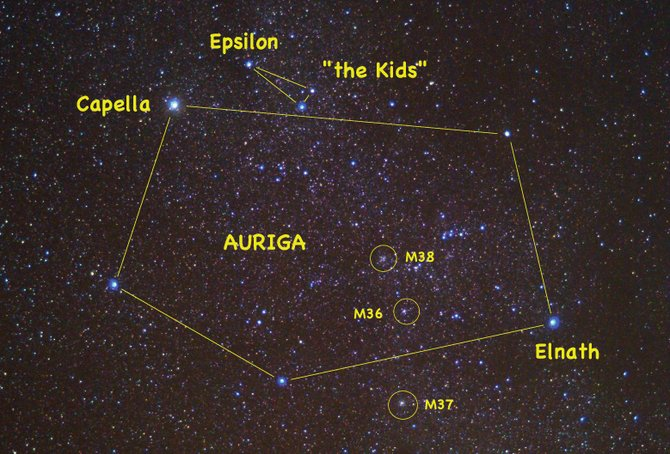 "The distinctive pentagonal outline of the constellation Auriga, the Charioteer, rises over the northeast horizon at about 8 p.m. in mid-November. Look for the bright star Capella and her three ""kids"" leading the way."