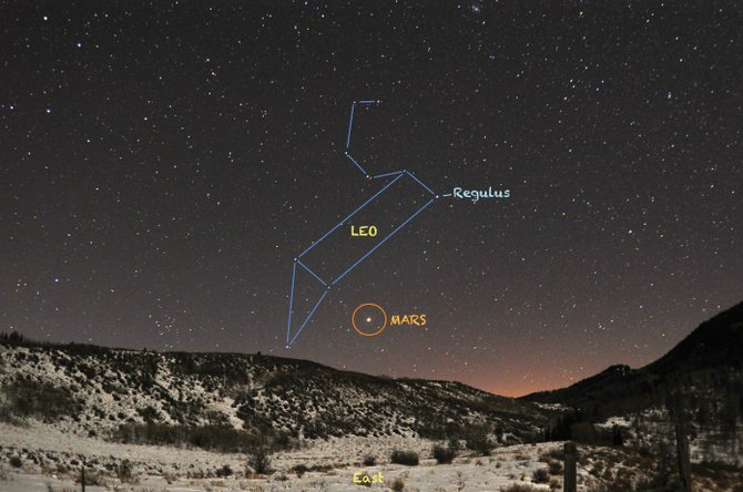 Earth will pass Mars this week in their race around the sun, placing the two worlds at their closest point for the next two years. Look for Mars rising in the eastern sky as darkness falls, not far from Leo's brightest star, Regulus.