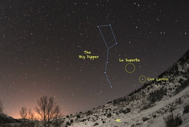 Locating the ultra-red star La Superba is as easy as finding the Big Dipper. Face the northeastern sky around 9 p.m. this month and use binoculars to spot La Superba, not far from the prominent star Cor Caroli.