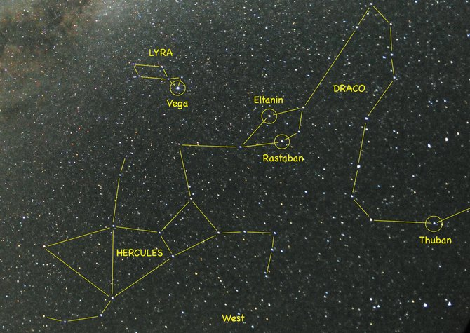 The eyes of the Draco the Dragon, Eltanin and Rastaban, always are watching. These two prominent stars are circumpolar from Northwest Colorado, meaning they never set and always are above our horizon.