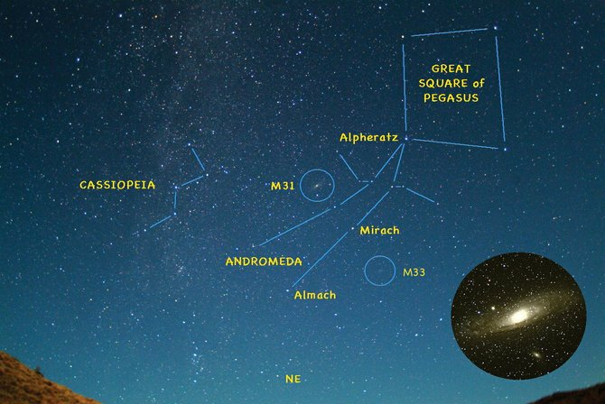 Look about one-third of the way up in the northeastern sky at about 9 p.m. this week to catch a glimpse of three galaxies: M31, M33 and our own Milky Way. The inset shows a telescopic view of M31, the Great Andromeda Galaxy. 