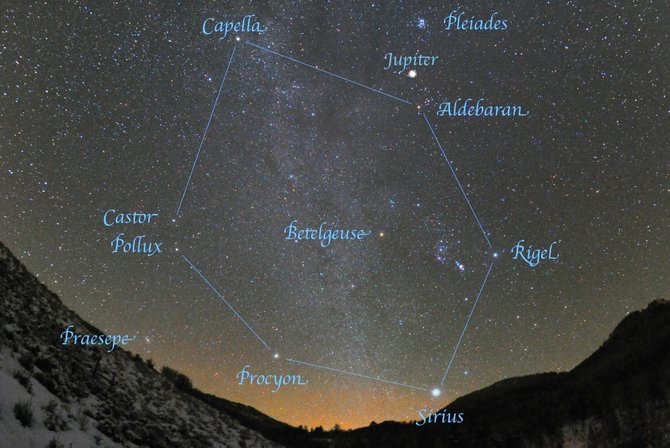 Look for the eight bright stars of the Winter Hexagon, plus the planet Jupiter, high in the southeastern sky at about 8 p.m. local time on cold, January evenings.