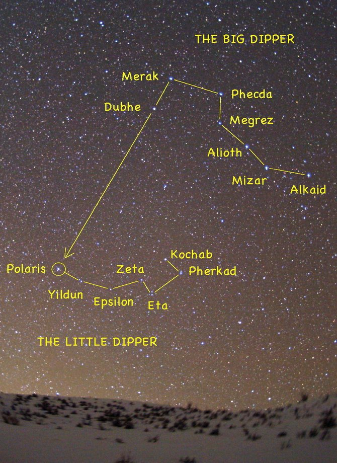 The night's Ursa Major and Ursa Minor are disguised as the big and little dippers in our spring sky. Look to the north and northeast around 9 p.m. this month to locate the seven twinkly stars of each dipper.