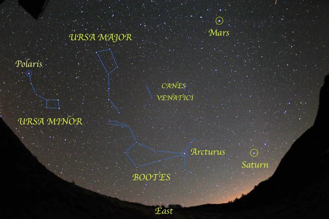 Look for Bootes, the celestial cowboy, right behind the curved handle of the Big Dipper, high in the eastern sky as darkness falls. Simply follow the arc of the Dipper's handle to Arcturus, Bootes' brightest star.