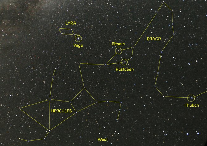 Look for the Eyes of the Dragon high up in the western sky at about 10 p.m. this month not far from the bright star Vega. Hercules is poised nearby with his foot planted squarely on the Dragon's head.