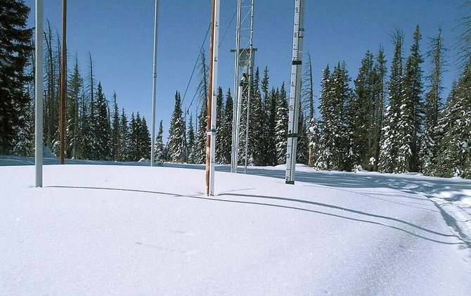 A remote sensor operated by the Natural Resources Conservation Service indicated that the snow at the Tower measuring site had dropped to 20 inches Wednesday, down from 22 on Monday. The snow on Buffalo Pass translated into 5 inches of water, according to the NRCS.