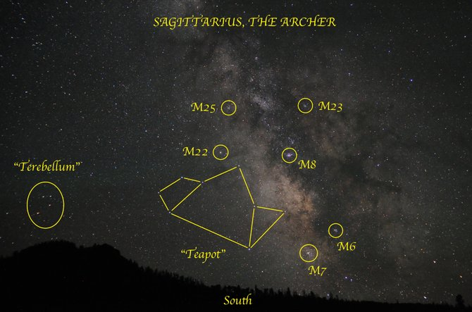 "The teapot-shaped outline of Sagittarius, the Archer, appears almost due south at about 11 p.m. in late July. Sweep the area around the ""teapot"" with your binoculars to discover a treasure trove of star clusters and nebulae."